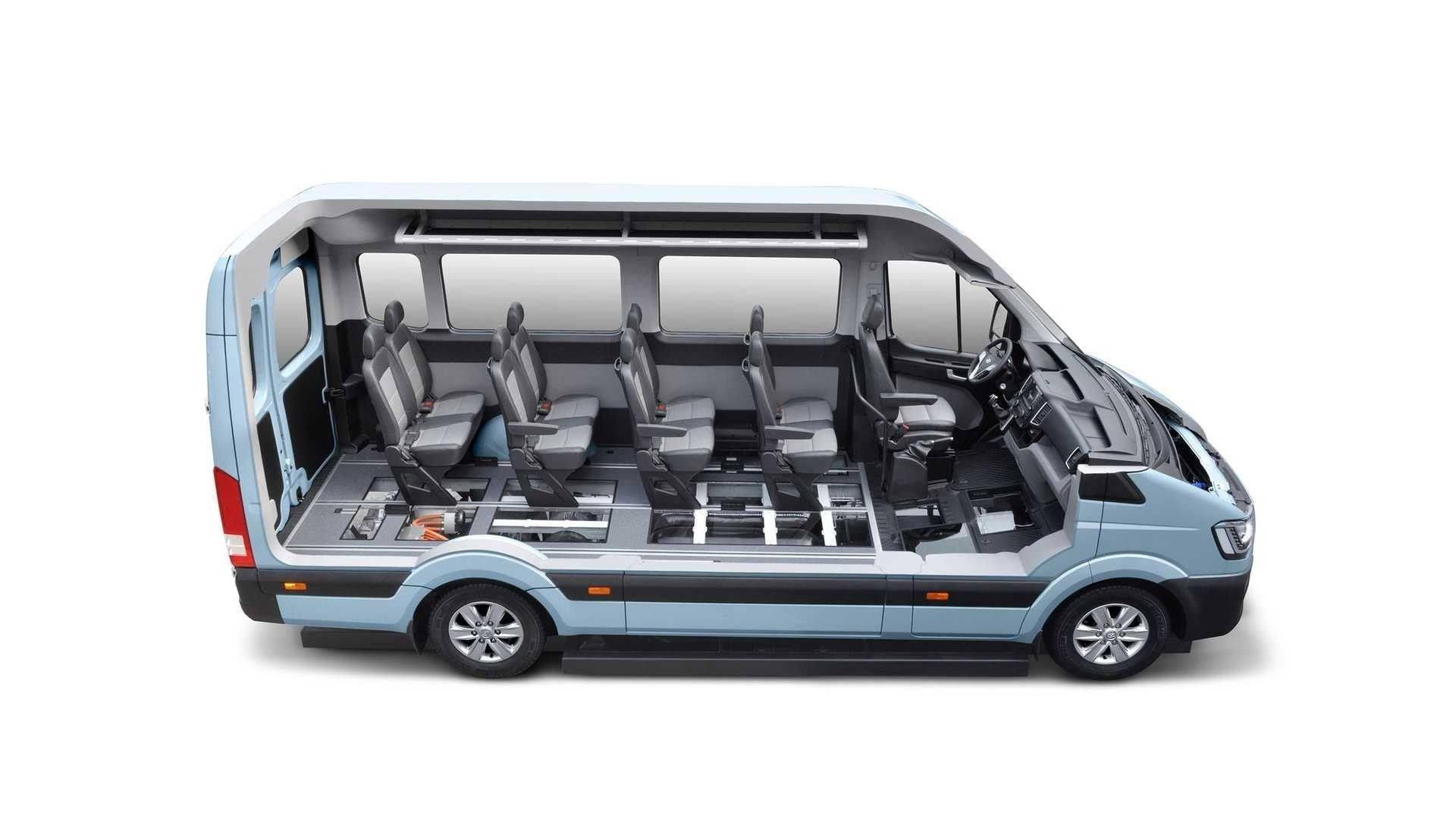 მიკროავტობუსების 30-მილიონიან ტენდერში Hyundai დისკვალიფიცირდა